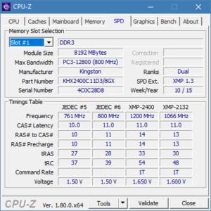 Hvor meget RAM skal jeg købe til in computer?